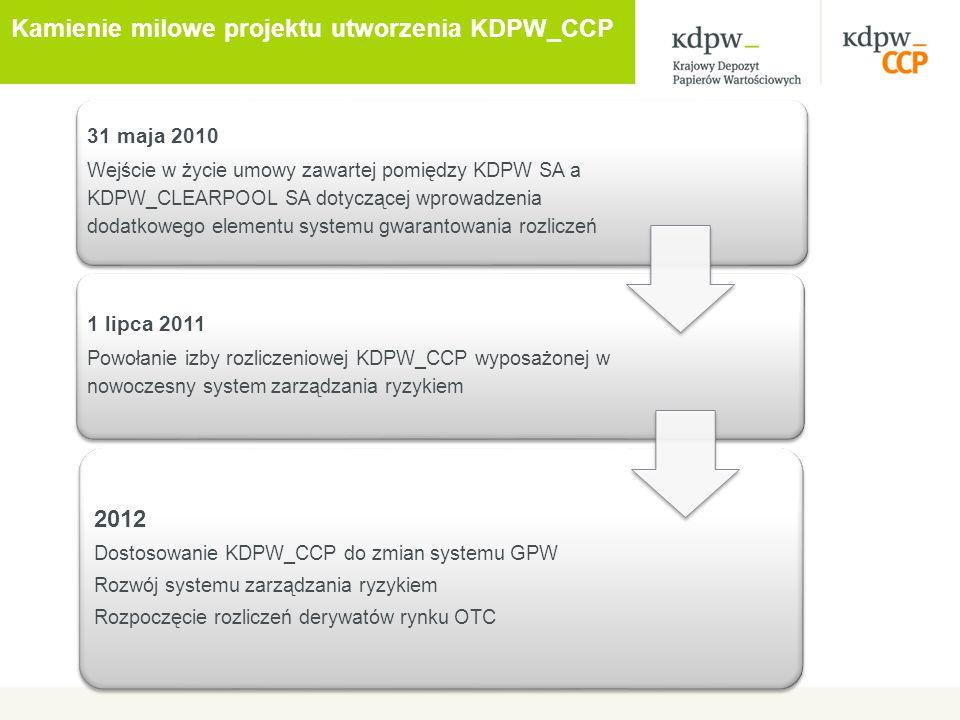 Kamienie milowe projektu utworzenia KDPW_CCP 31 maja 2010 Wejście w życie umowy zawartej pomiędzy KDPW SA a KDPW_CLEARPOOL SA dotyczącej wprowadzenia
