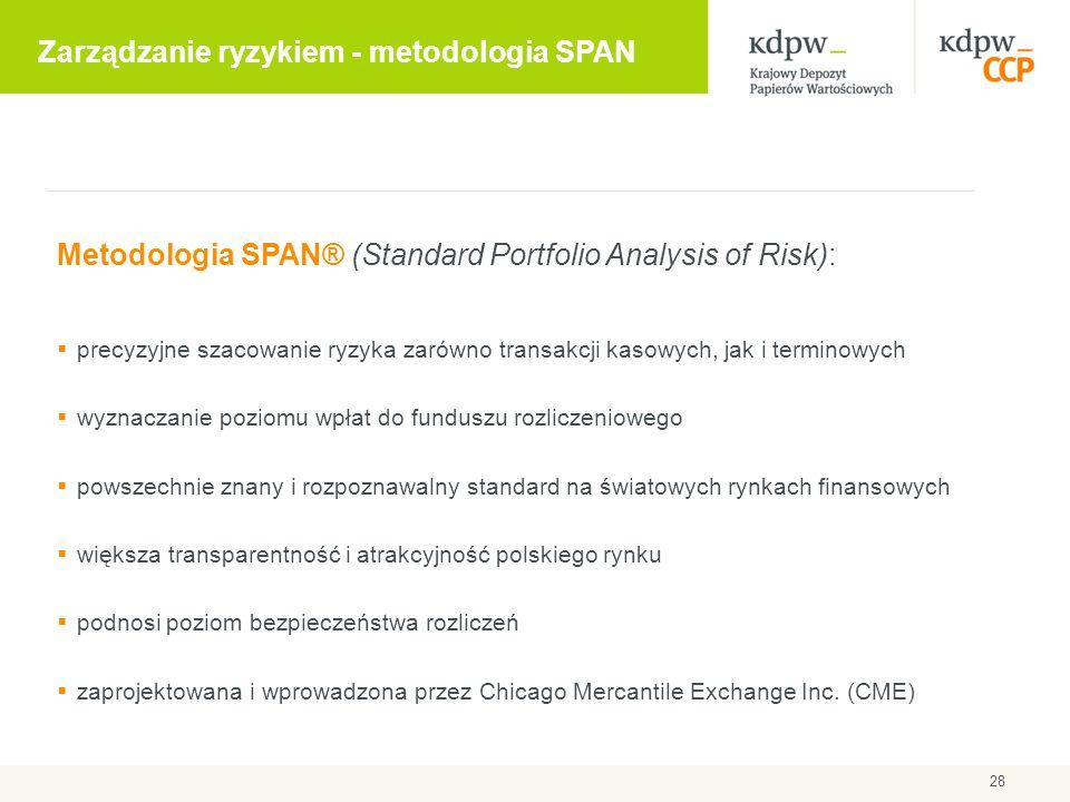 Zarządzanie ryzykiem - metodologia SPAN 28 Metodologia SPAN® (Standard Portfolio Analysis of Risk):  precyzyjne szacowanie ryzyka zarówno transakcji