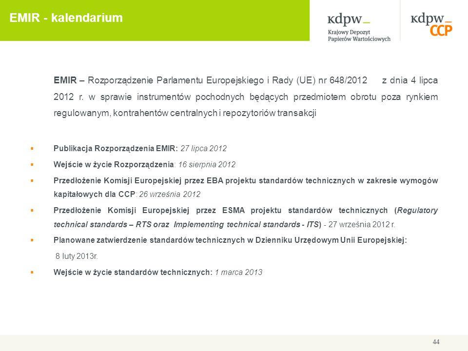 44 EMIR - kalendarium EMIR – Rozporządzenie Parlamentu Europejskiego i Rady (UE) nr 648/2012 z dnia 4 lipca 2012 r. w sprawie instrumentów pochodnych