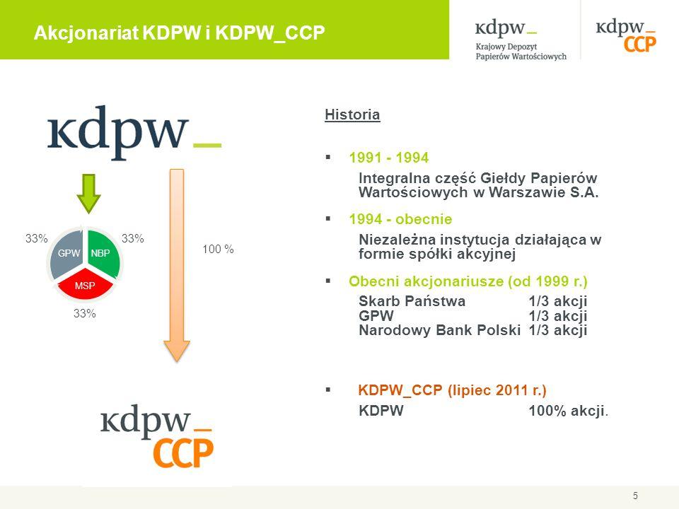 Akcjonariat KDPW i KDPW_CCP 5 NBP MSP GPW 100 % Historia  1991 - 1994 Integralna część Giełdy Papierów Wartościowych w Warszawie S.A.  1994 - obecni