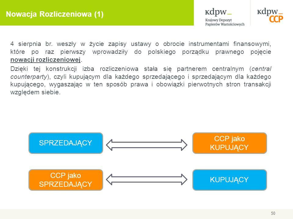 Nowacja Rozliczeniowa (1) 4 sierpnia br. weszły w życie zapisy ustawy o obrocie instrumentami finansowymi, które po raz pierwszy wprowadziły do polski
