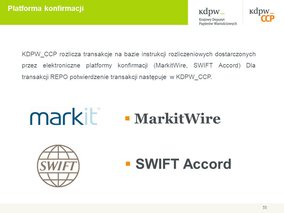 55  MarkitWire KDPW_CCP rozlicza transakcje na bazie instrukcji rozliczeniowych dostarczonych przez elektroniczne platformy konfirmacji (MarkitWire,