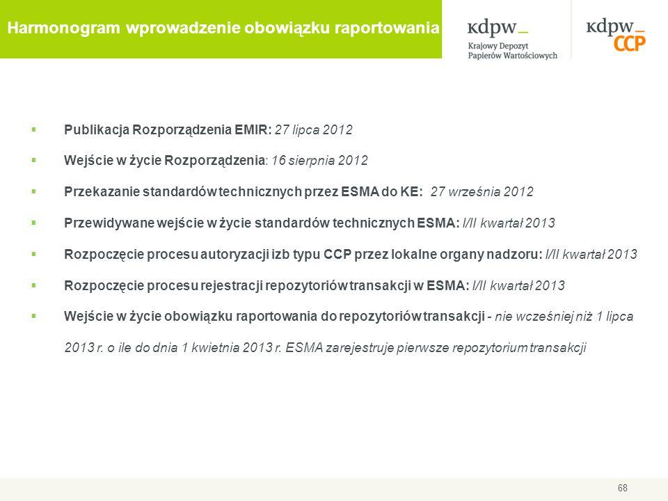 68  Publikacja Rozporządzenia EMIR: 27 lipca 2012  Wejście w życie Rozporządzenia: 16 sierpnia 2012  Przekazanie standardów technicznych przez ESMA