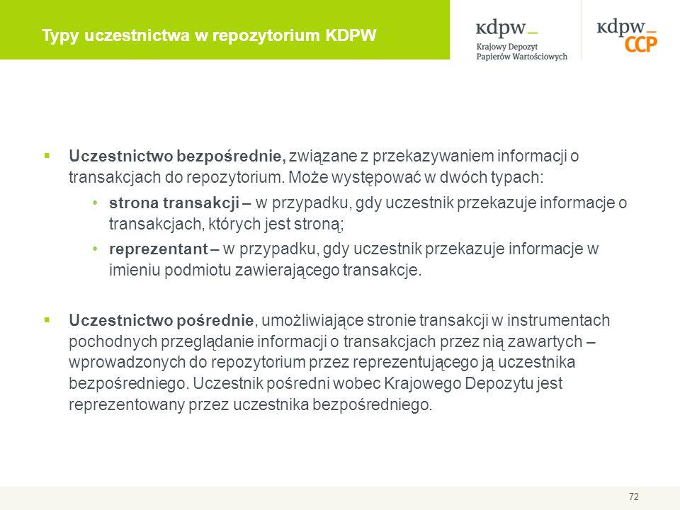 72 Typy uczestnictwa w repozytorium KDPW  Uczestnictwo bezpośrednie, związane z przekazywaniem informacji o transakcjach do repozytorium. Może występ