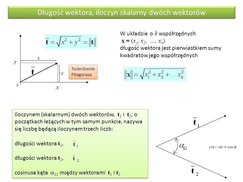 Długość wektora, iloczyn skalarny dwóch wektorów 0 Twierdzenie Pitagorasa Iloczynem (skalarnym) dwóch wektorów, t 1 i t 2, o początkach leżących w tym samym punkcie, nazywa się liczbę będącą iloczynem trzech liczb: długości wektora t 1, długości wektora t 2, cosinusa kąta  12 między wektorami t 1 i t 2 Iloczynem (skalarnym) dwóch wektorów, t 1 i t 2, o początkach leżących w tym samym punkcie, nazywa się liczbę będącą iloczynem trzech liczb: długości wektora t 1, długości wektora t 2, cosinusa kąta  12 między wektorami t 1 i t 2 W układzie o k współrzędnych x = (x 1, x 2, …, x k ) długość wektora jest pierwiastkiem sumy kwadratów jego współrzędnych