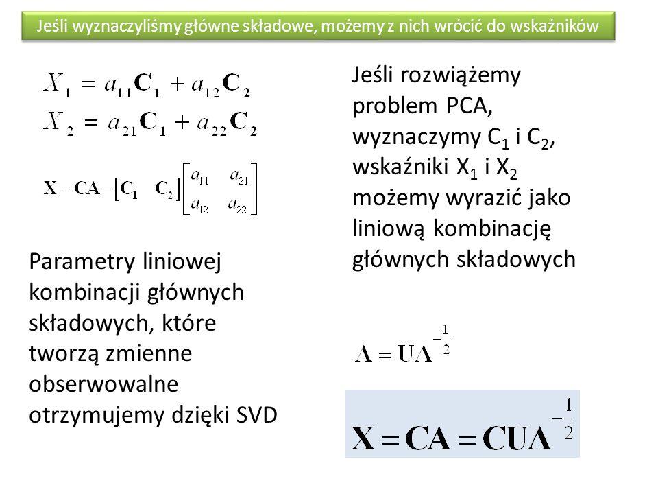 Jeśli rozwiążemy problem PCA, wyznaczymy C 1 i C 2, wskaźniki X 1 i X 2 możemy wyrazić jako liniową kombinację głównych składowych Parametry liniowej kombinacji głównych składowych, które tworzą zmienne obserwowalne otrzymujemy dzięki SVD Jeśli wyznaczyliśmy główne składowe, możemy z nich wrócić do wskaźników