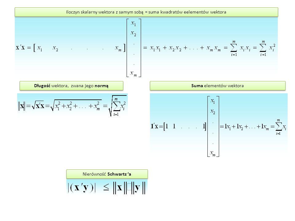Iloczyn skalarny wektora z samym sobą = suma kwadratów eelementów wektora Nierówność Schwartz 'a Długość wektora, zwana jego normą Suma elementów wektora