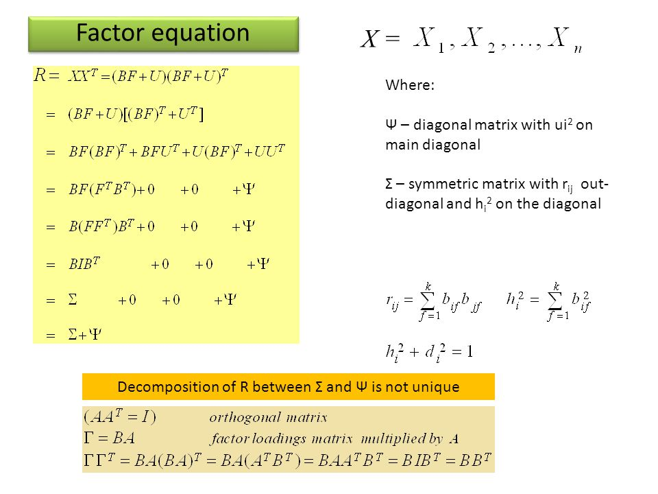 Factor equation Where: Ψ – diagonal matrix with ui 2 on main diagonal Σ – symmetric matrix with r ij out- diagonal and h i 2 on the diagonal Decomposi