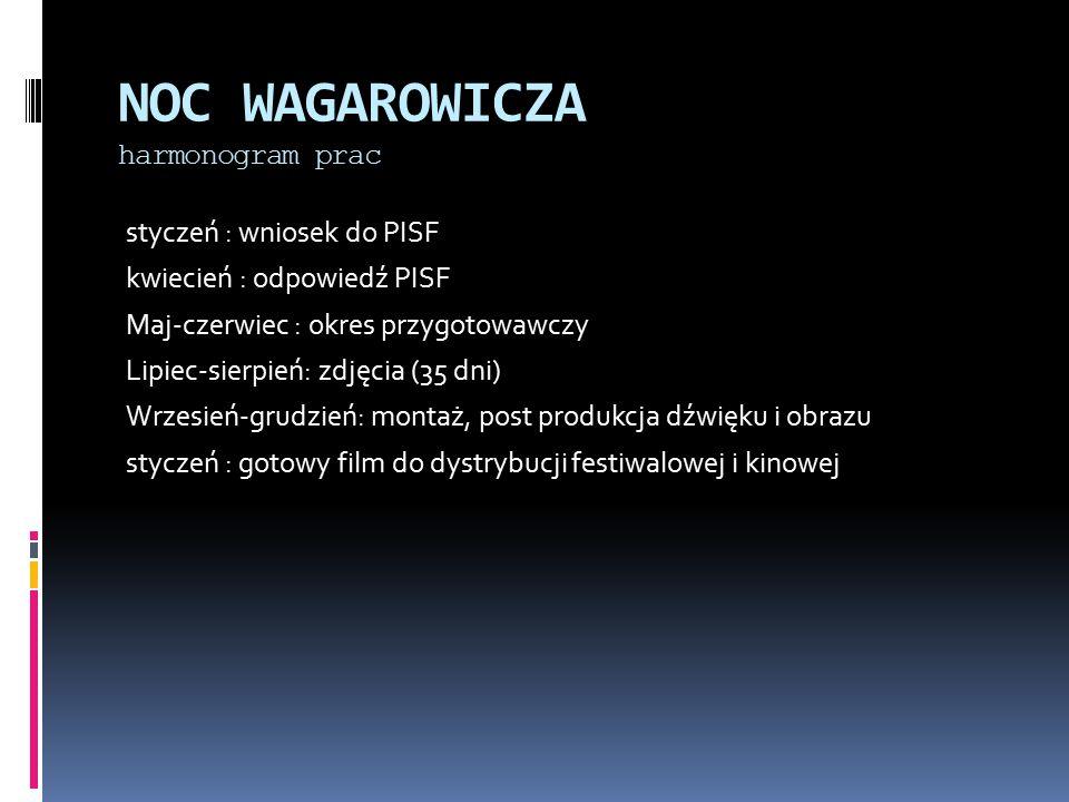 NOC WAGAROWICZA harmonogram prac styczeń : wniosek do PISF kwiecień : odpowiedź PISF Maj-czerwiec : okres przygotowawczy Lipiec-sierpień: zdjęcia (35 dni) Wrzesień-grudzień: montaż, post produkcja dźwięku i obrazu styczeń : gotowy film do dystrybucji festiwalowej i kinowej