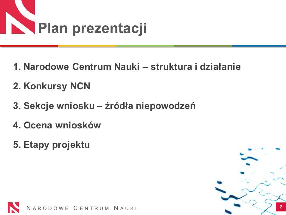 Plan prezentacji 2 1. Narodowe Centrum Nauki – struktura i działanie 2. Konkursy NCN 3. Sekcje wniosku – źródła niepowodzeń 4. Ocena wniosków 5. Etapy