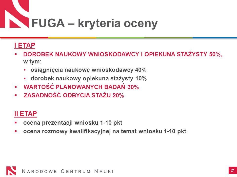FUGA – kryteria oceny 21 I ETAP  DOROBEK NAUKOWY WNIOSKODAWCY I OPIEKUNA STAŻYSTY 50%, w tym: osiągnięcia naukowe wnioskodawcy 40% dorobek naukowy op