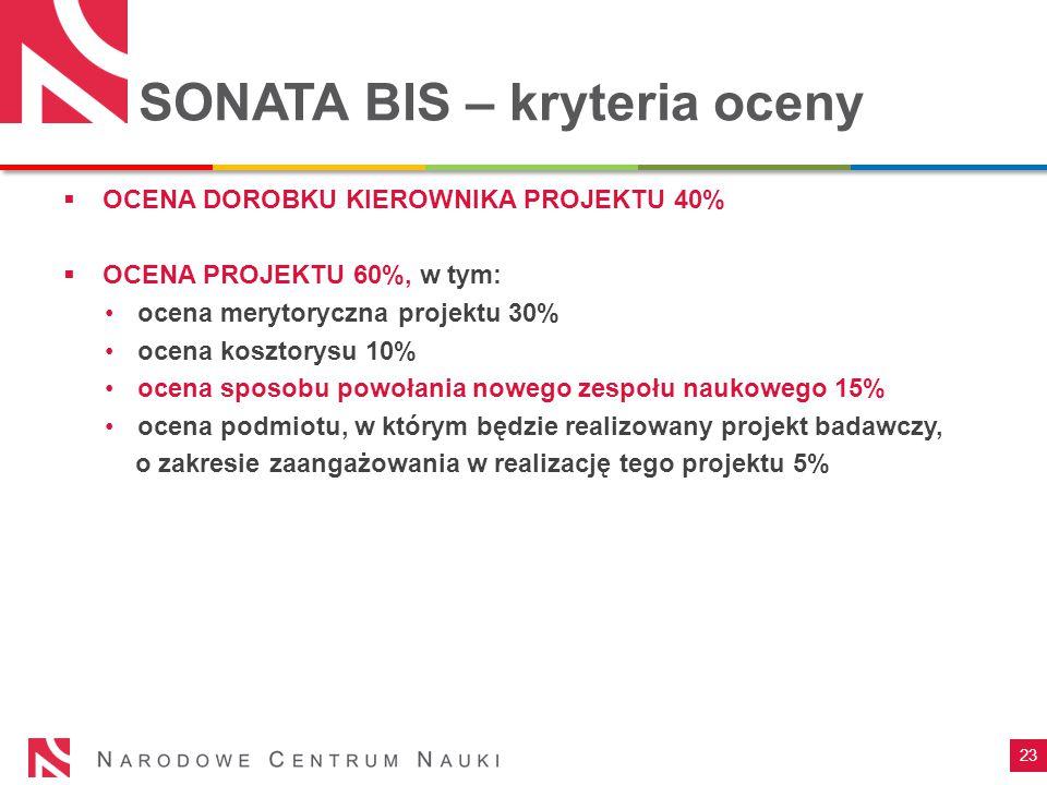 SONATA BIS – kryteria oceny 23  OCENA DOROBKU KIEROWNIKA PROJEKTU 40%  OCENA PROJEKTU 60%, w tym: ocena merytoryczna projektu 30% ocena kosztorysu 1