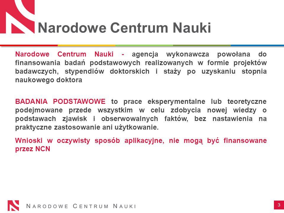 Rada i Dyrektor NCN Rada NCN  określa grupy dyscyplin, w ramach których są ogłaszane i przeprowadzane konkursy na realizację projektów badawczych (tzw.