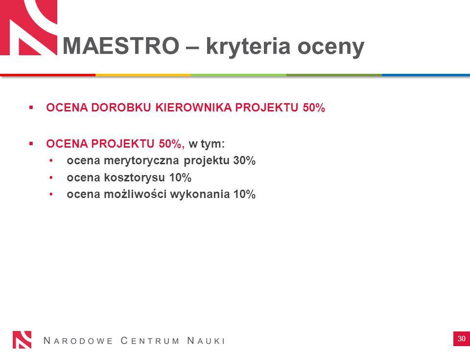 MAESTRO – kryteria oceny 30  OCENA DOROBKU KIEROWNIKA PROJEKTU 50%  OCENA PROJEKTU 50%, w tym: ocena merytoryczna projektu 30% ocena kosztorysu 10%