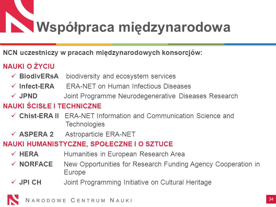 Współpraca międzynarodowa NCN uczestniczy w pracach międzynarodowych konsorcjów: NAUKI O ŻYCIU BiodivERsA biodiversity and ecosystem services Infect-E