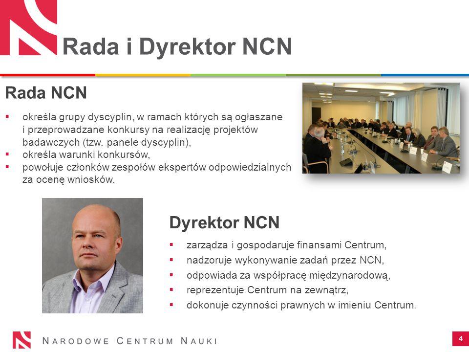 Rada i Dyrektor NCN Rada NCN  określa grupy dyscyplin, w ramach których są ogłaszane i przeprowadzane konkursy na realizację projektów badawczych (tz