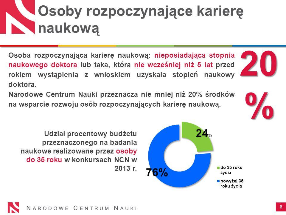 HARMONIA – kryteria oceny 27  OCENA DOROBKU KIEROWNIKA PROJEKTU 20%  OCENA OSIAGNIĘĆ NAUKOWYCH PARTNERA Z ZAGRANCZNEJ INSTYTUCJI NAUKOWEJ/OCENA OSIĄGNIĘĆ NAUKOWYCH WYNIKAJĄCYCH ZE WSPÓŁPRACY MIĘDZYNARODOWEJ 20%  OCENA PROJEKTU 60%, w tym: ocena merytoryczna projektu 30% ocena kosztorysu 10% ocena możliwości wykonania projektu 10% ocena współpracy międzynarodowej 10%