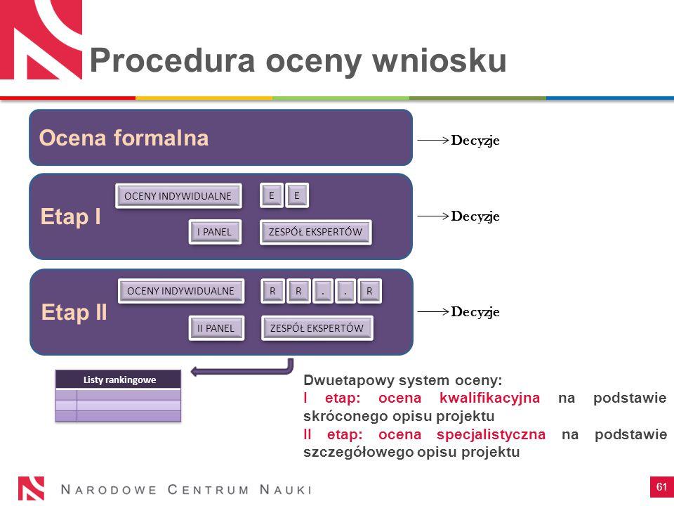 61 Procedura oceny wniosku Dwuetapowy system oceny: I etap: ocena kwalifikacyjna na podstawie skróconego opisu projektu II etap: ocena specjalistyczna