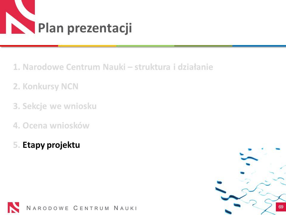 Plan prezentacji 69 1. Narodowe Centrum Nauki – struktura i działanie 2. Konkursy NCN 3. Sekcje we wniosku 4. Ocena wniosków 5. Etapy projektu