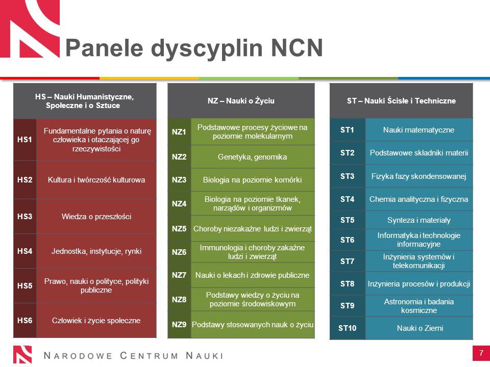 Panele dyscyplin NCN 7 HS – Nauki Humanistyczne, Społeczne i o Sztuce HS1 Fundamentalne pytania o naturę człowieka i otaczającej go rzeczywistości HS2