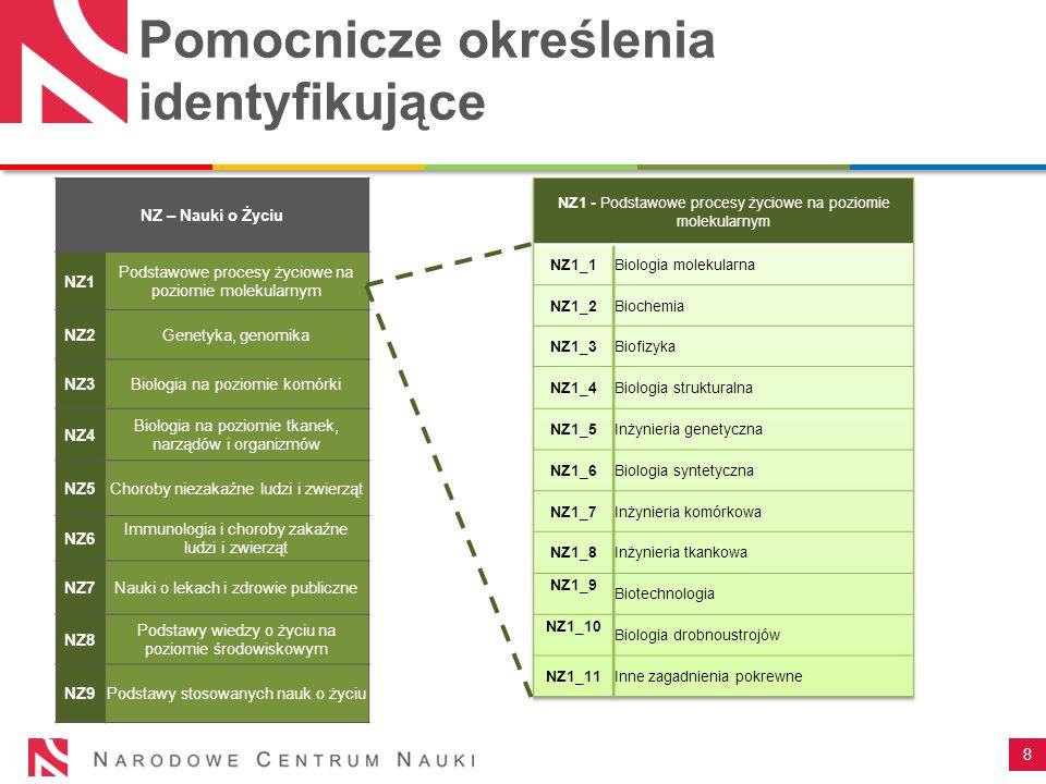 Pomocnicze określenia identyfikujące 8 NZ – Nauki o Życiu NZ1 Podstawowe procesy życiowe na poziomie molekularnym NZ2Genetyka, genomika NZ3Biologia na