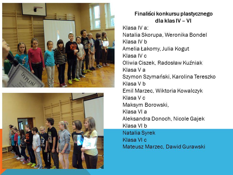 Finaliści konkursu plastycznego dla klas IV – VI Klasa IV a: Natalia Skorupa, Weronika Bondel Klasa IV b Amelia Łakomy, Julia Kogut Klasa IV c Oliwia