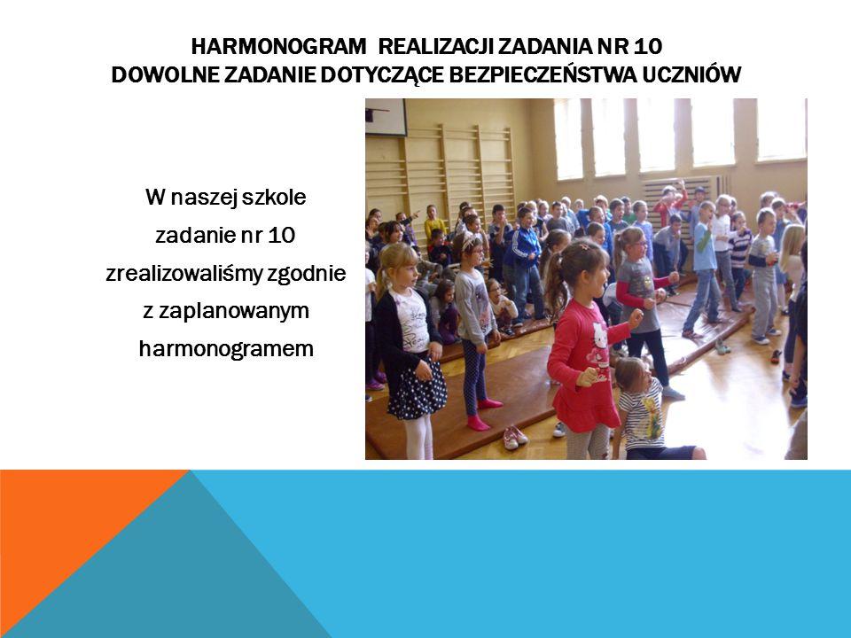 W naszej szkole zadanie nr 10 zrealizowaliśmy zgodnie z zaplanowanym harmonogramem HARMONOGRAM REALIZACJI ZADANIA NR 10 DOWOLNE ZADANIE DOTYCZĄCE BEZP