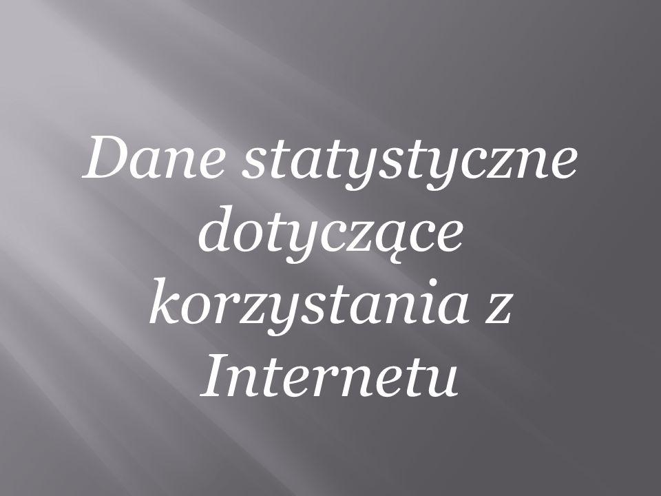 Dane statystyczne dotyczące korzystania z Internetu