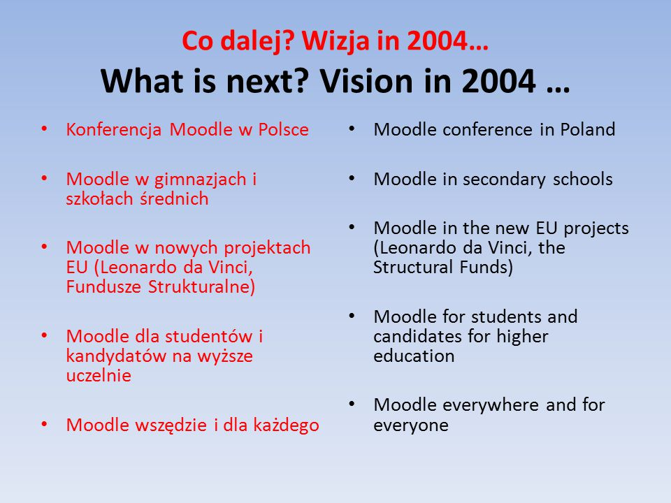 Co dalej. Wizja in 2004… What is next.