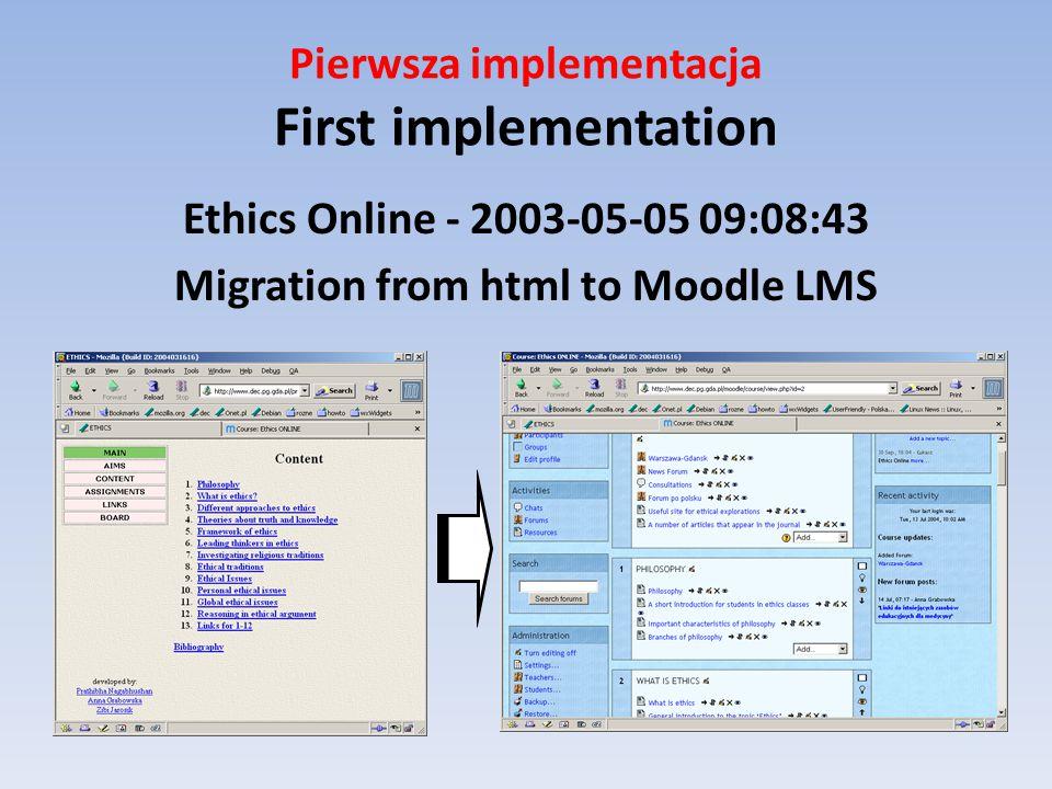 Nasz pierwszy wkład w rozwój środowiska Moodle Our first input in the Moodle development Polish Translation of Moodle interface ------------------- Maintainer: Poznan School of Banking (Wyzsza Szkola Bankowa w Poznaniu) Adam Pawełczak Przemyslaw Polanski Contributors: Distance Education Centre at Gdansk University of Technology Michal Wozniak, Lukasz Wrona Translation send to adam.pawelczak@wsb.poznan.pladam.pawelczak@wsb.poznan.pl on 2003-09-21