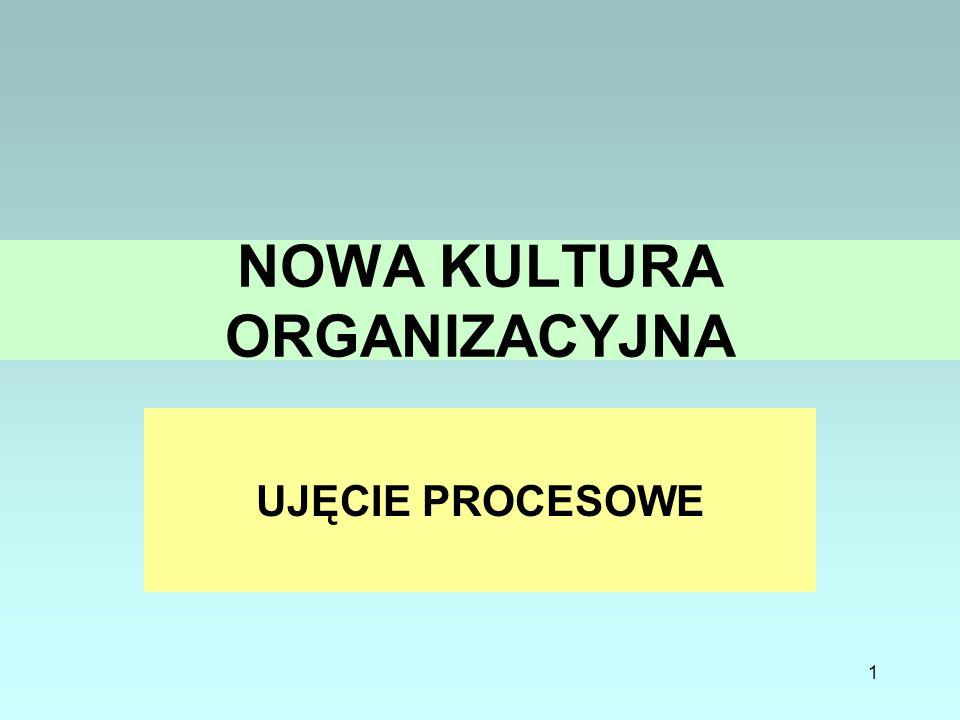 1 NOWA KULTURA ORGANIZACYJNA UJĘCIE PROCESOWE