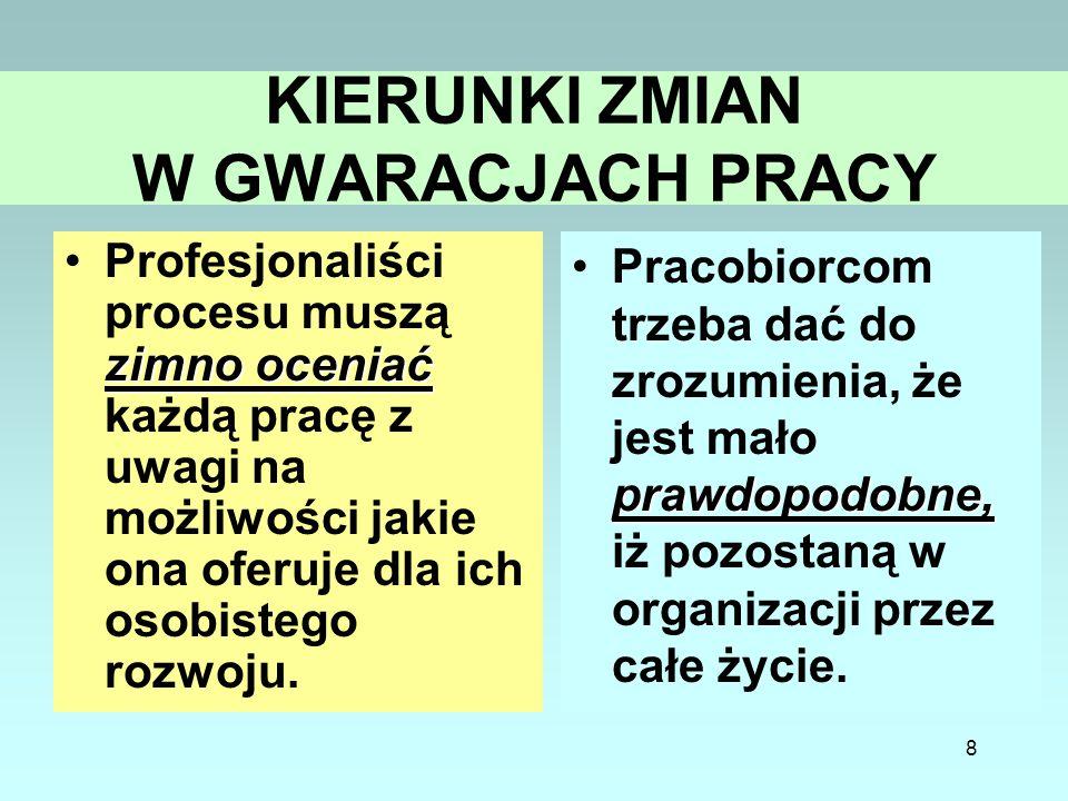 8 KIERUNKI ZMIAN W GWARACJACH PRACY zimno oceniaćProfesjonaliści procesu muszą zimno oceniać każdą pracę z uwagi na możliwości jakie ona oferuje dla ich osobistego rozwoju.