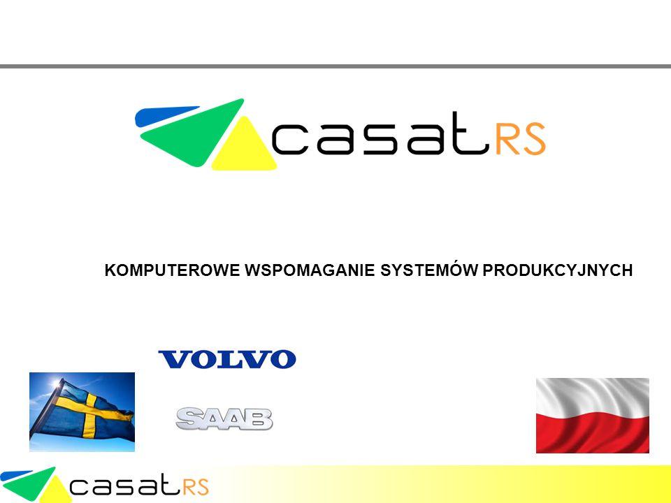 Kiedy Casat RS ma szczególne zastosowania dla Twojego systemu produkcji.
