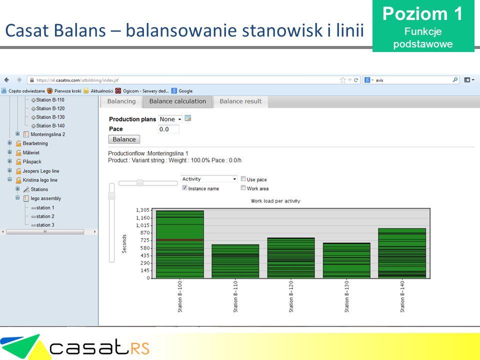 Casat Balans – balansowanie stanowisk i linii Poziom 1 Funkcje podstawowe