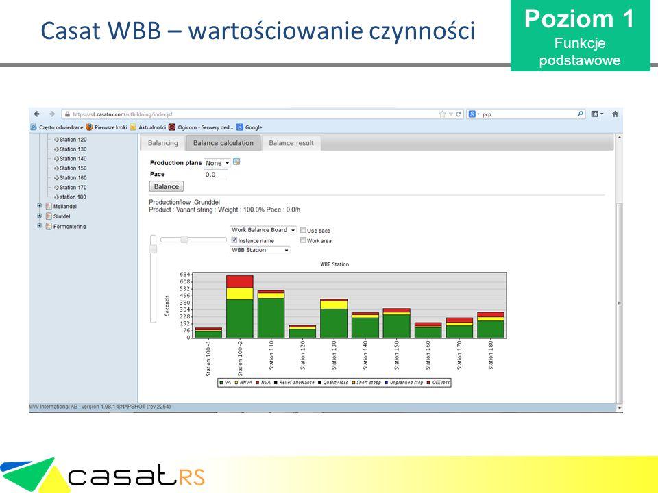 Casat WBB – wartościowanie czynności Poziom 1 Funkcje podstawowe