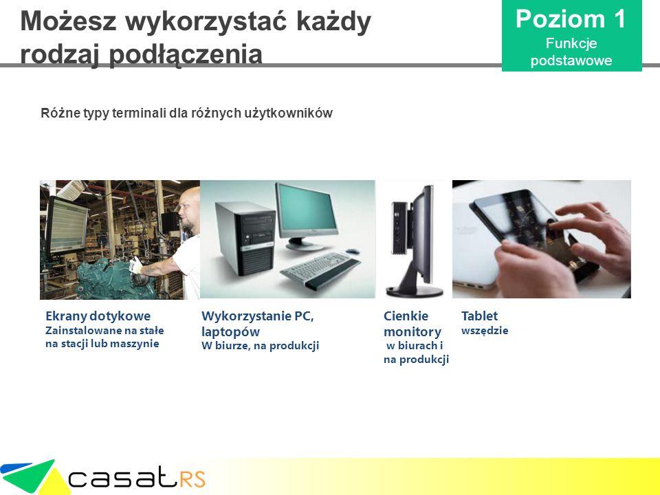 Możesz wykorzystać każdy rodzaj podłączenia Różne typy terminali dla różnych użytkowników Ekrany dotykowe Zainstalowane na stałe na stacji lub maszyni