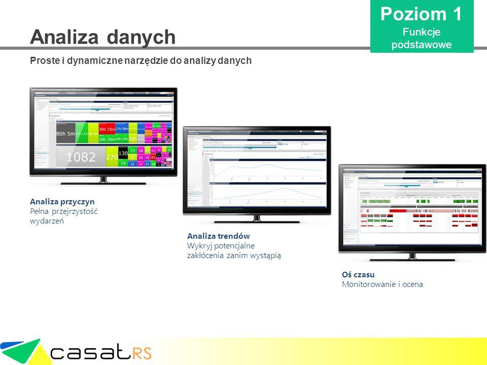 Analiza danych Proste i dynamiczne narzędzie do analizy danych Analiza trendów Wykryj potencjalne zakłócenia zanim wystąpią Oś czasu Monitorowanie i o