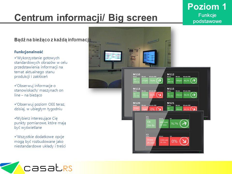 Centrum informacji/ Big screen Funkcjonalność Wykorzystanie gotowych standardowych obrazów w celu przedstawienia informacji na temat aktualnego stanu