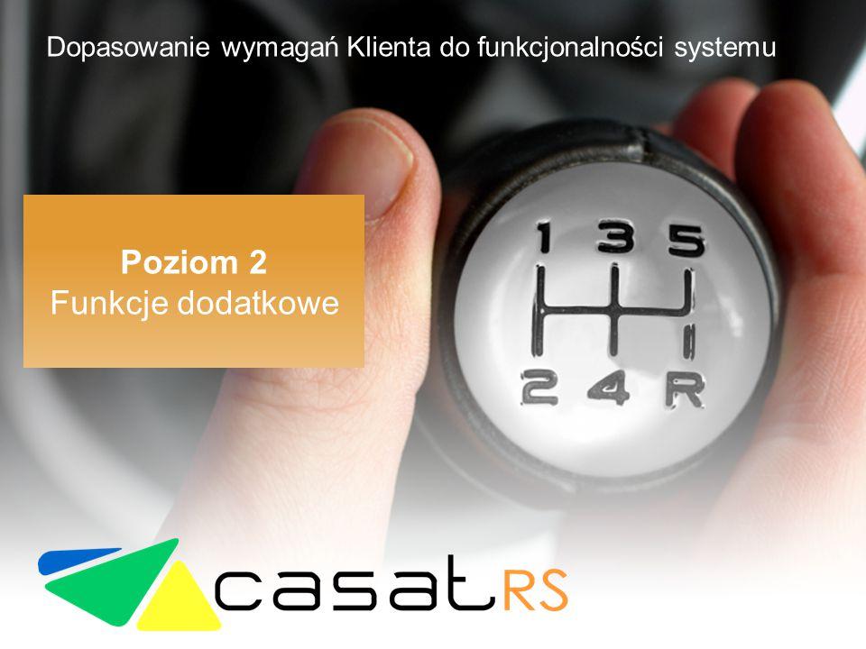 Dopasowanie wymagań Klienta do funkcjonalności systemu Poziom 2 Funkcje dodatkowe