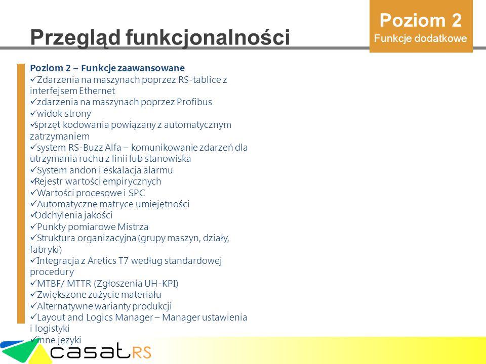 Przegląd funkcjonalności Poziom 2 – Funkcje zaawansowane Zdarzenia na maszynach poprzez RS-tablice z interfejsem Ethernet zdarzenia na maszynach poprz