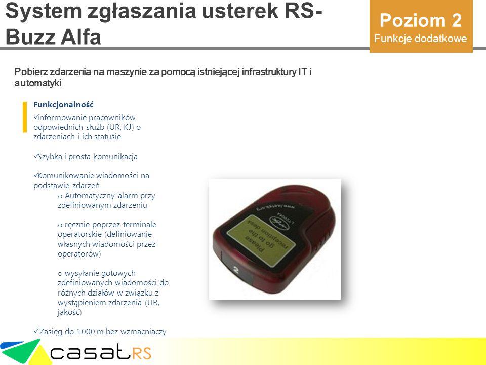 System zgłaszania usterek RS- Buzz Alfa Pobierz zdarzenia na maszynie za pomocą istniejącej infrastruktury IT i automatyki Funkcjonalność informowanie