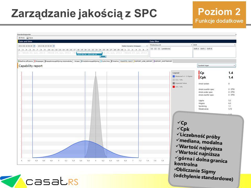 Zarządzanie jakością z SPC Cp Cpk Liczebność próby mediana, modalna Wartość najwyższa Wartość najniższa górna i dolna granica kontrolna Obliczanie Sig