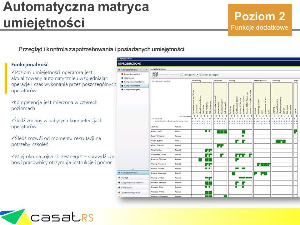 Automatyczna matryca umiejętności Przegląd i kontrola zapotrzebowania i posiadanych umiejętności Funkcjonalność Poziom umiejętności operatora jest akt