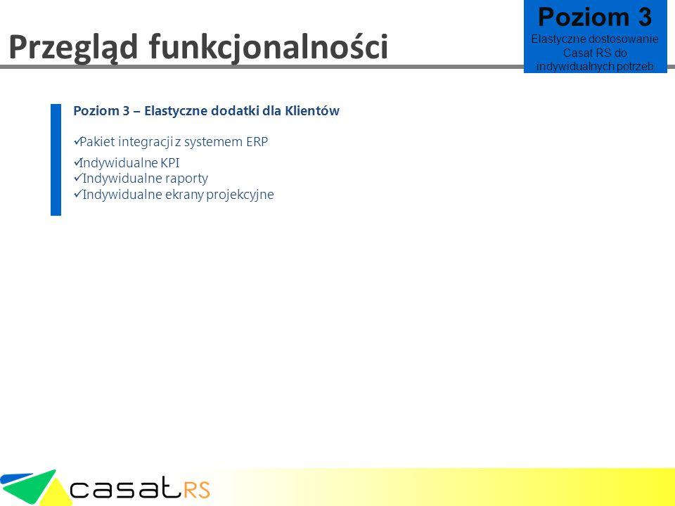 Przegląd funkcjonalności Poziom 3 – Elastyczne dodatki dla Klientów Pakiet integracji z systemem ERP Indywidualne KPI Indywidualne raporty Indywidualn