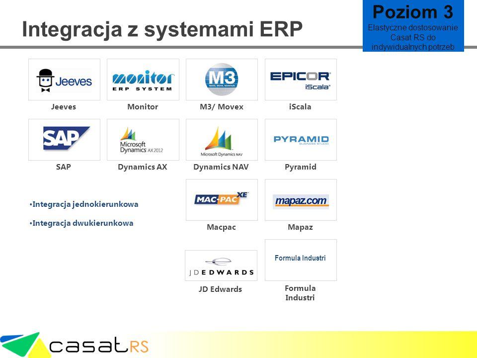 Integracja z systemami ERP Integracja jednokierunkowa Integracja dwukierunkowa JeevesMonitorM3/ Movex SAPDynamics AX iScala Pyramid Mapaz Formula Indu