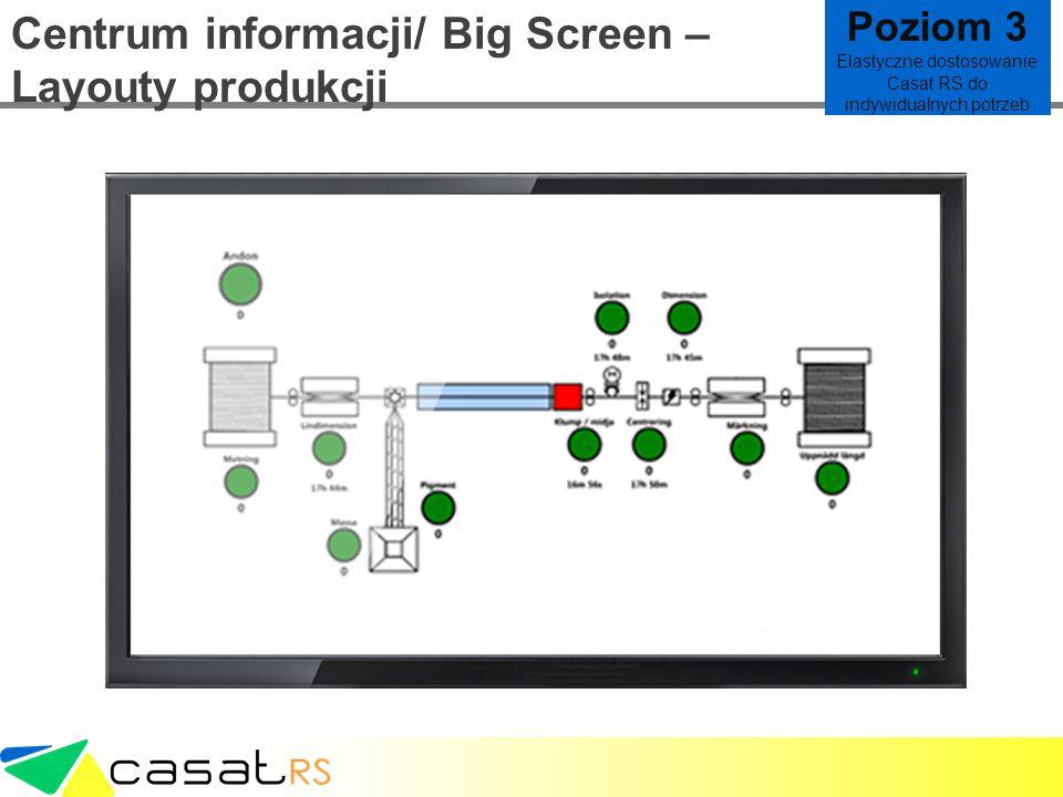 Centrum informacji/ Big Screen – Layouty produkcji Poziom 3 Elastyczne dostosowanie Casat RS do indywidualnych potrzeb