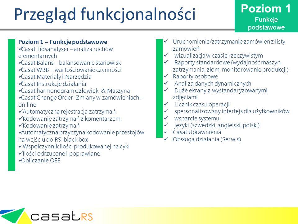 Poziom 1 – Funkcje podstawowe Casat Tidsanalyser – analiza ruchów elementarnych Casat Balans – balansowanie stanowisk Casat WBB – wartościowanie czynn