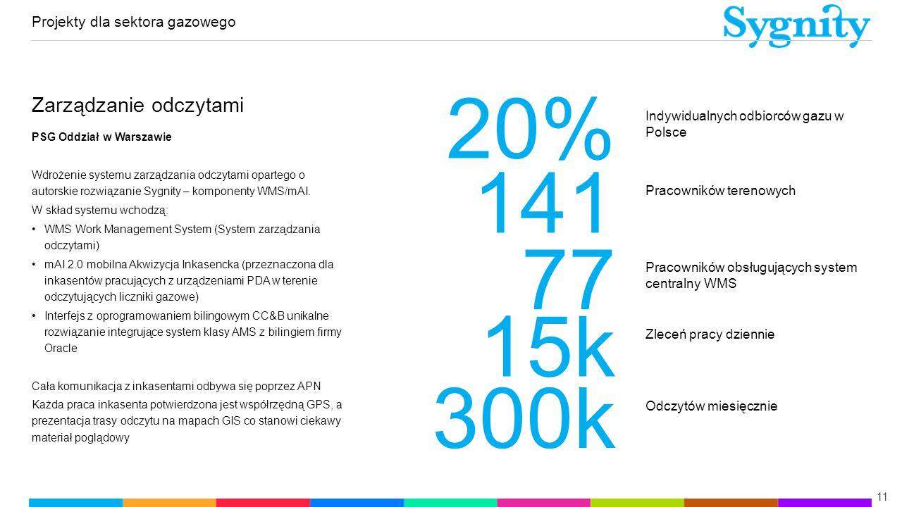 Projekty dla sektora gazowego 11 Zarządzanie odczytami PSG Oddział w Warszawie Wdrożenie systemu zarządzania odczytami opartego o autorskie rozwiązani