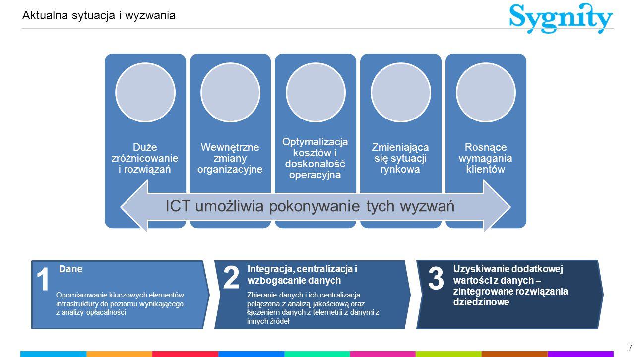 Aktualna sytuacja i wyzwania 7 Duże zróżnicowanie i rozwiązań Wewnętrzne zmiany organizacyjne Optymalizacja kosztów i doskonałość operacyjna Zmieniają