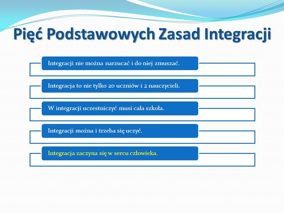 Pięć Podstawowych Zasad Integracji Integracji nie można narzucać i do niej zmuszać.Integracja to nie tylko 20 uczniów i 2 nauczycieli.W integracji uczestniczyć musi cała szkoła.Integracji można i trzeba się uczyć.Integracja zaczyna się w sercu człowieka.